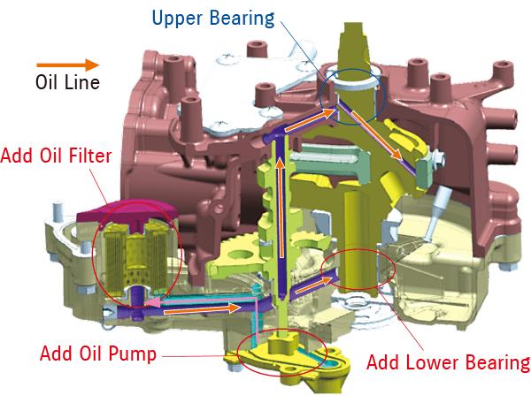 DF6A / DF5A / DF4A 9. เครื่องยนต์เรือ Outboard engine