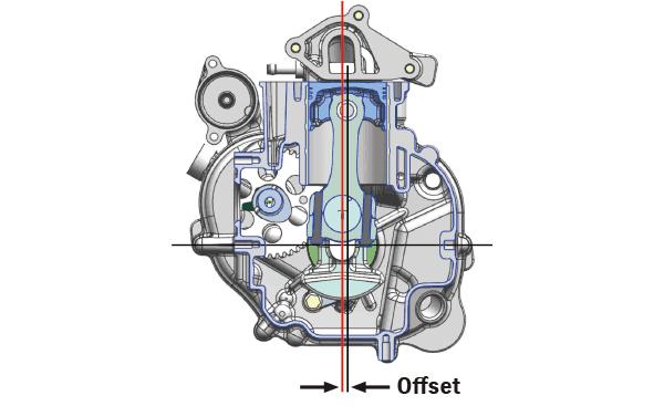 DF6A / DF5A / DF4A 3. เครื่องยนต์เรือ Outboard engine