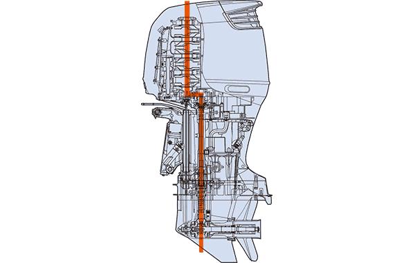 DF150W 5. เครื่องยนต์เรือ Outboard engine