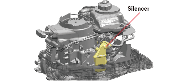DF6A / DF5A / DF4A 6. เครื่องยนต์เรือ Outboard engine