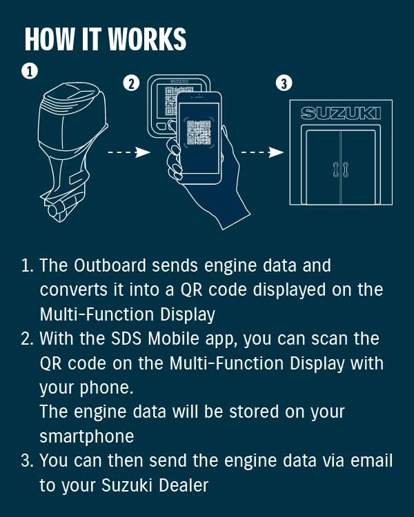 SUZUKI MULTI-FUNCTION DISPLAY 7. เครื่องยนต์เรือ Outboard engine